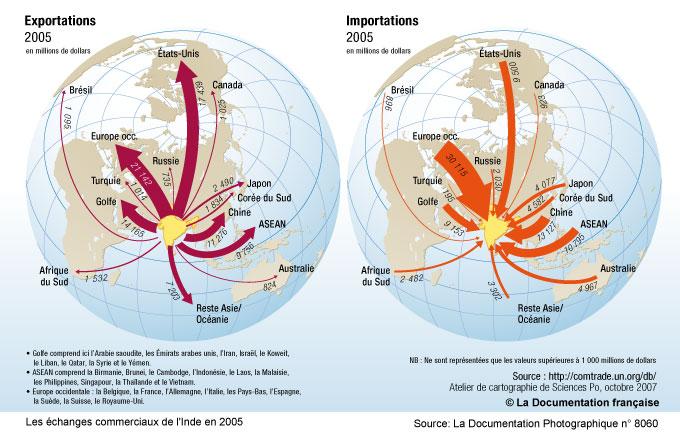 Carte de Importations Exportations